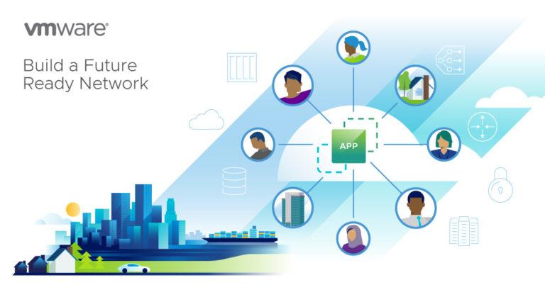 Modern Networking